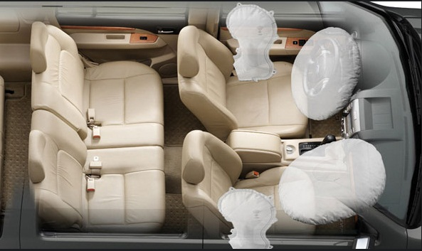 ford everest 2012 he thong an toan